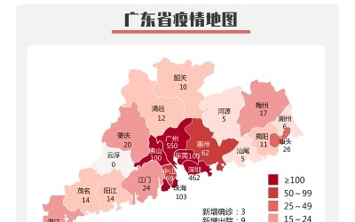 广东新增境外输入确诊病例3例,均为广州报告